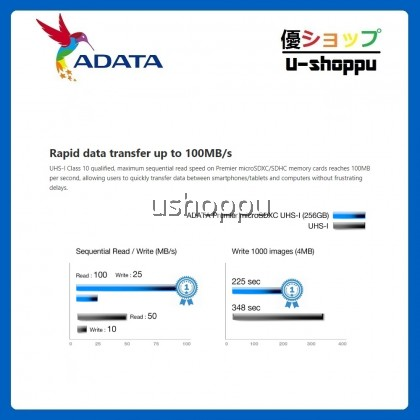 Adata microSDHC 16GB/32GB/64GB/128GB UHS-I CLASS10 RETAIL With ADAPTER